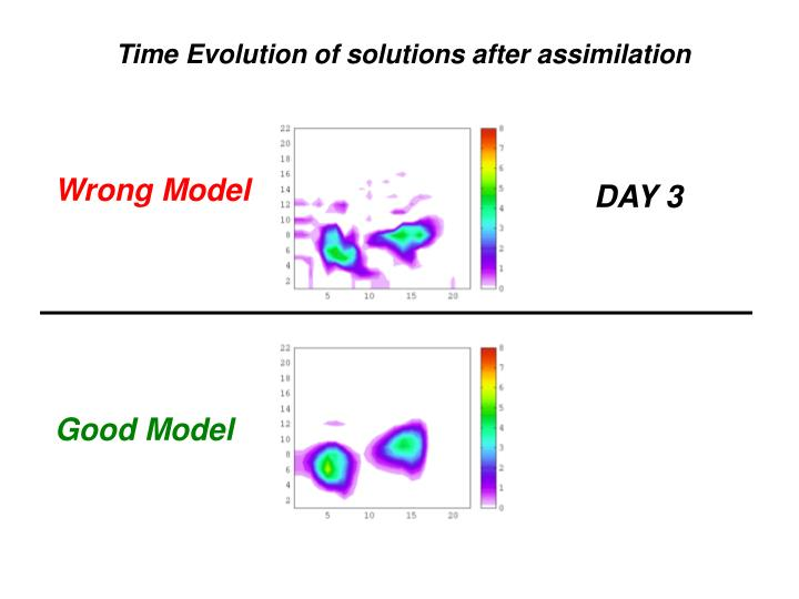 Time Evolution of solutions after assimilation