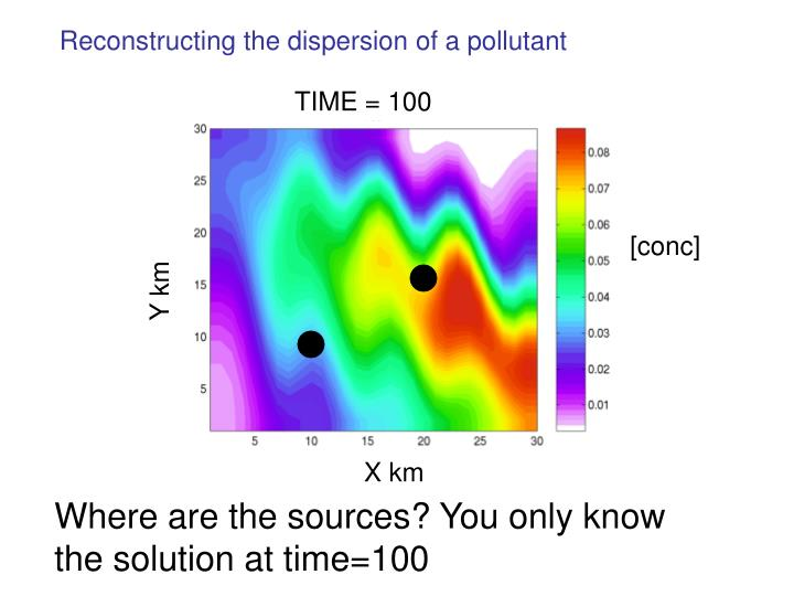 Reconstructing the dispersion of a pollutant