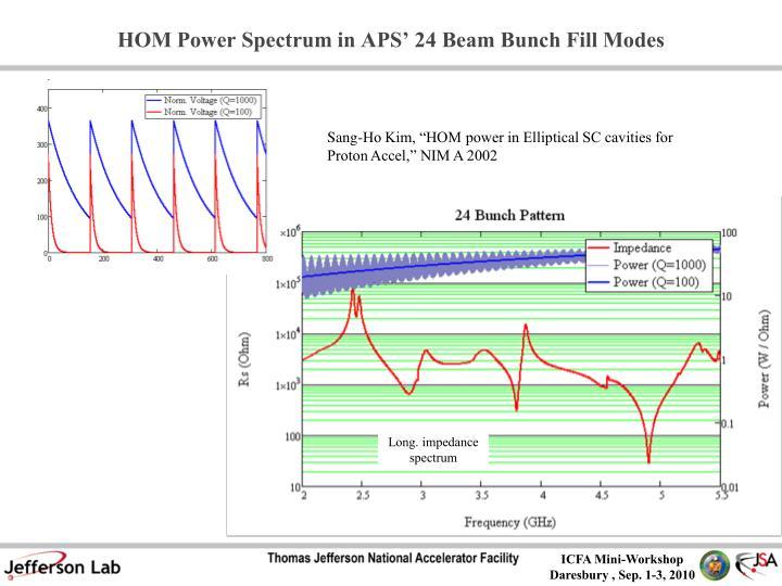 HOM Power Spectrum in APS' 24 Beam Bunch Fill Modes