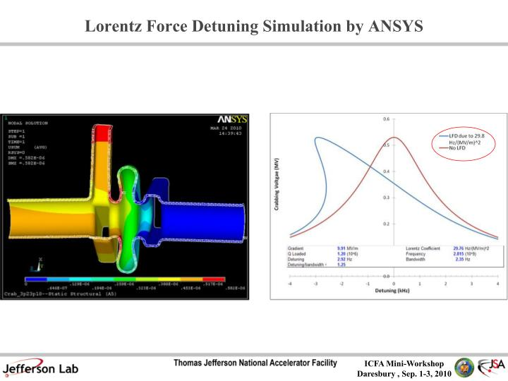 Lorentz Force Detuning Simulation by ANSYS