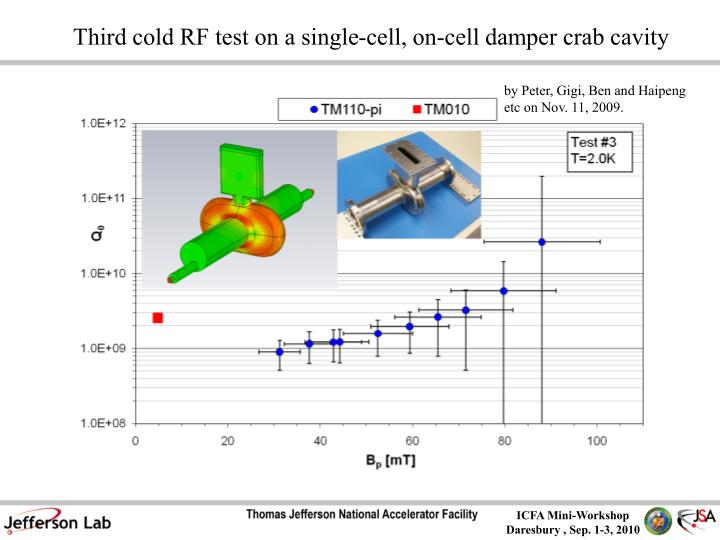 Third cold RF test on a single-cell, on-cell damper crab cavity