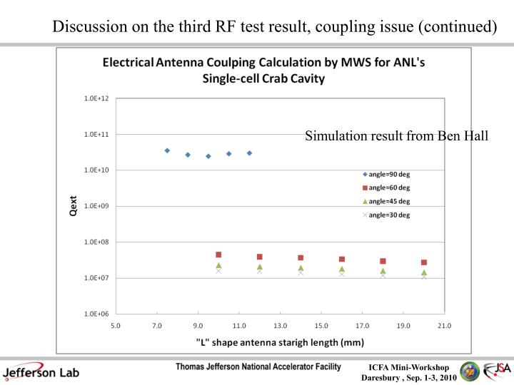 Discussion on the third RF test result, coupling issue (continued)