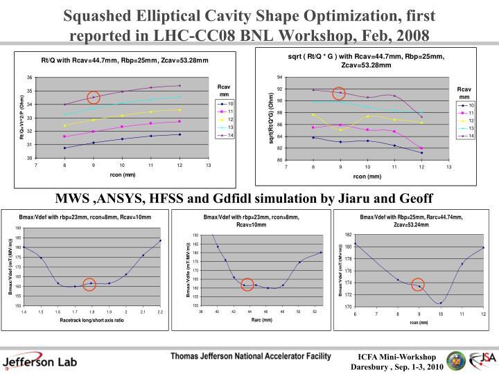 Squashed Elliptical Cavity Shape Optimization, first reported in LHC-CC08 BNL Workshop, Feb, 2008