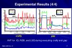 experimental results 4 4
