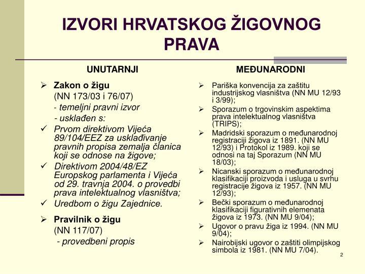 Izvori hrvatskog igovnog prava