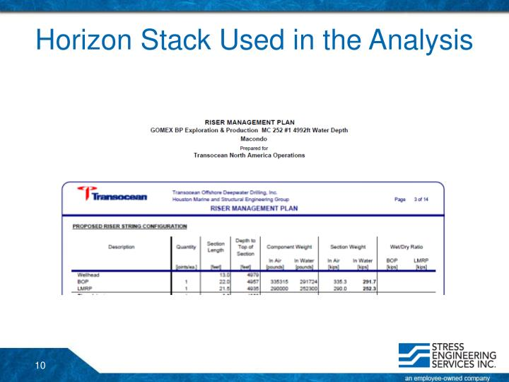 Horizon Stack Used in the Analysis