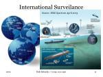 international surveilance