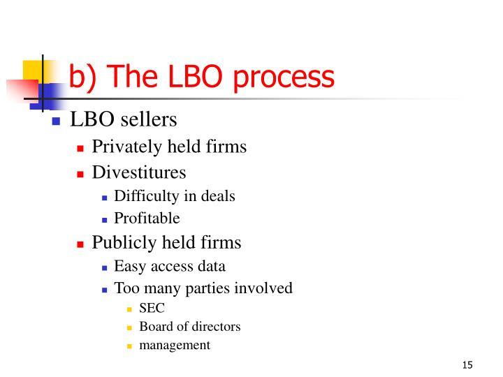 b) The LBO process
