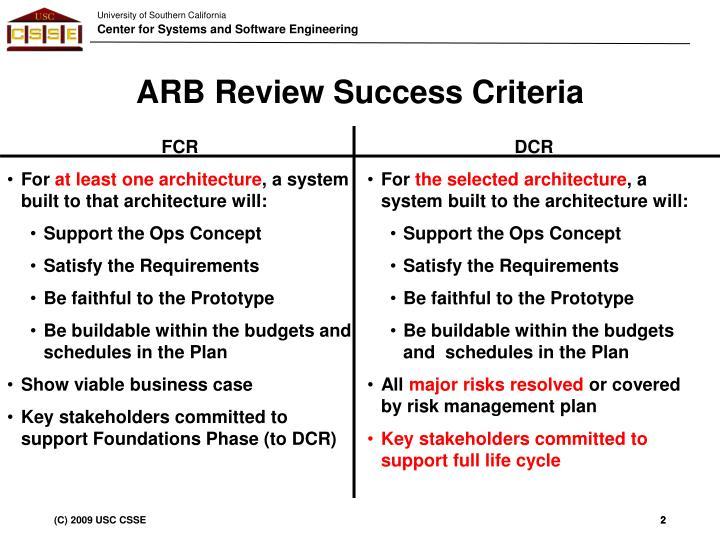 Arb review success criteria