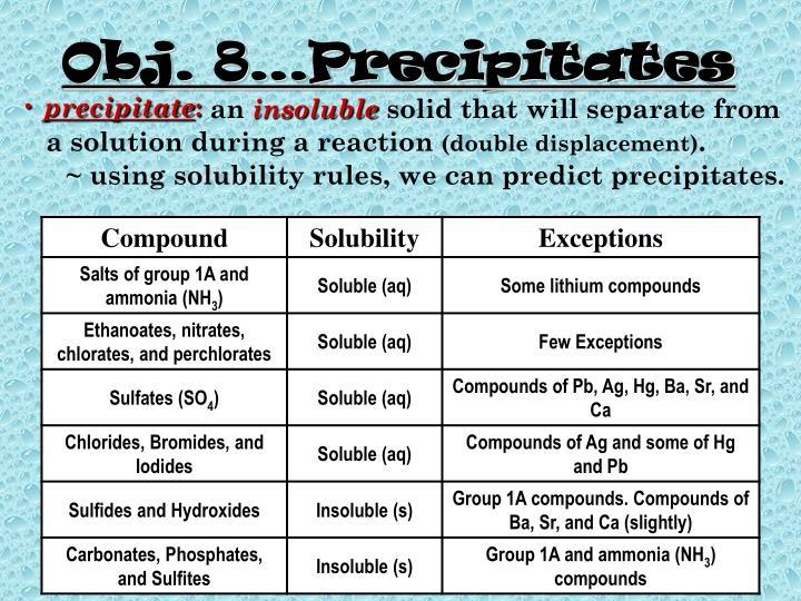 Obj. 8…Precipitates