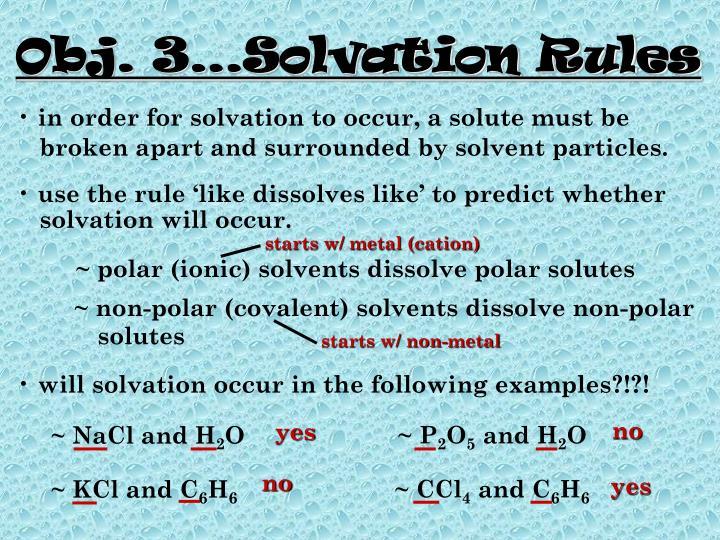 Obj. 3…Solvation Rules