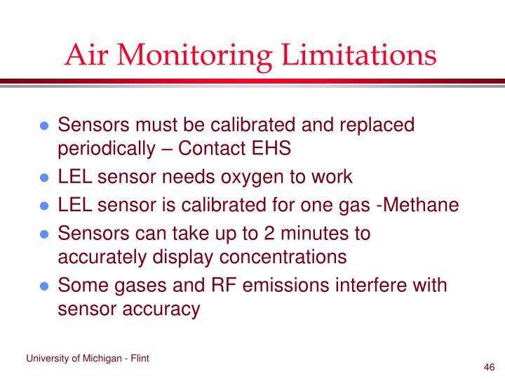 Air Monitoring Limitations