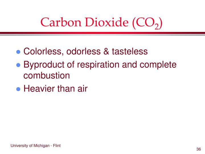 Carbon Dioxide (CO