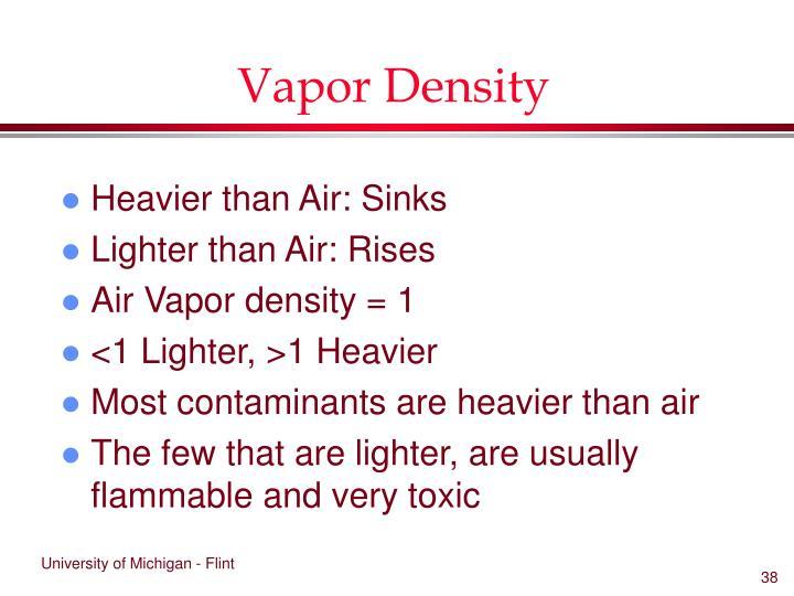 Vapor Density