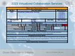 2223 virtualized collaboration services