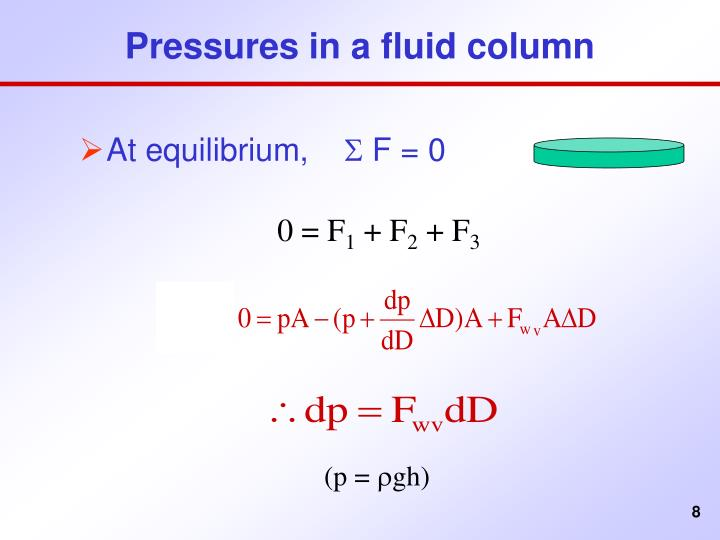 Pressures in a fluid column