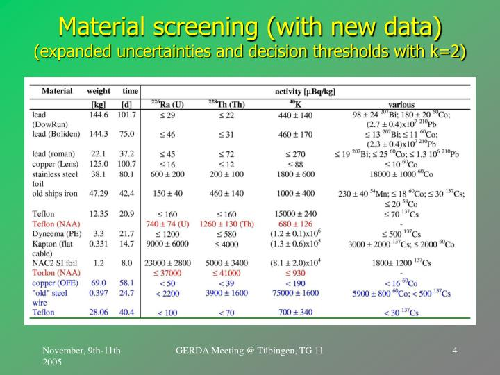 Material screening (with new data)
