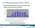 4 2 2 thermal loads for drive motor