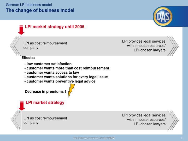 LPI market strategy until 2005
