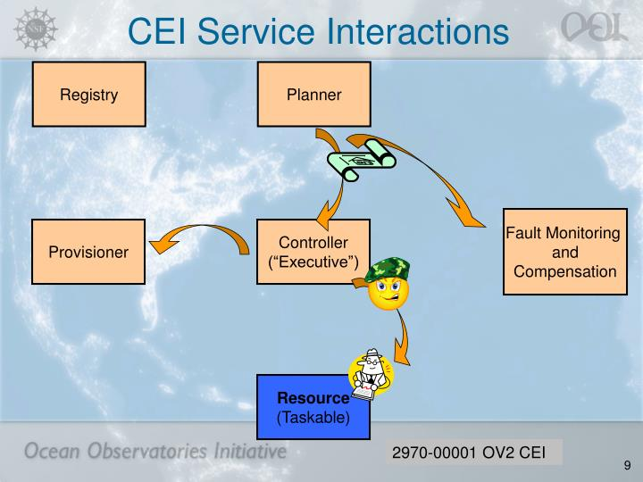 CEI Service Interactions