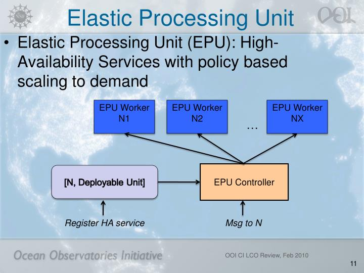 Elastic Processing Unit
