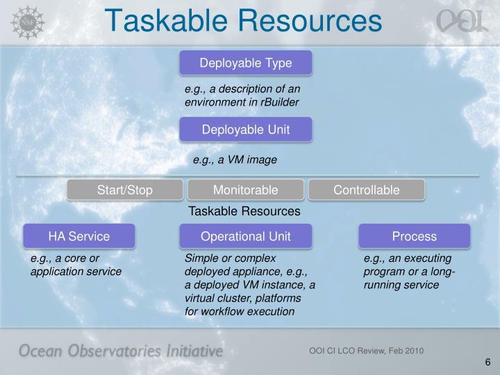Taskable Resources