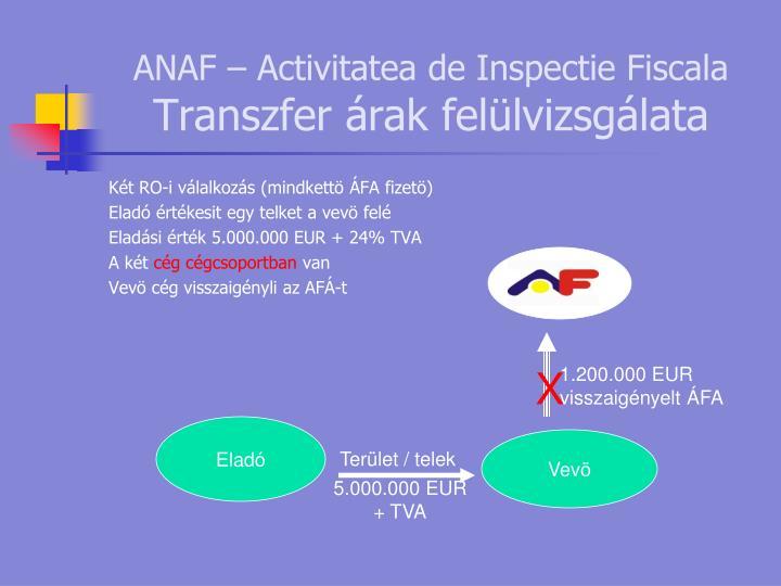 ANAF – Activitatea de Inspectie Fiscala