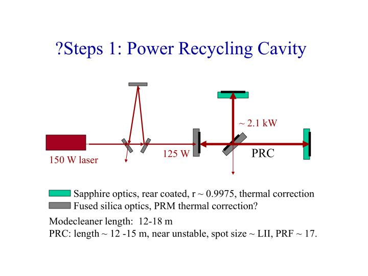 ?Steps 1: Power Recycling Cavity