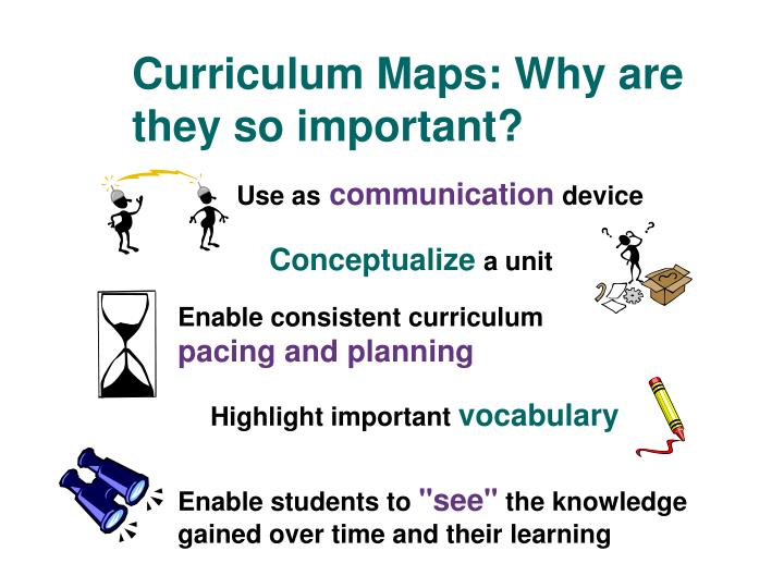 Curriculum Maps: Why are they so important?