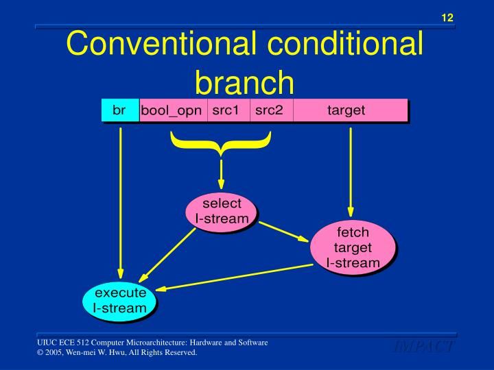 Conventional conditional branch