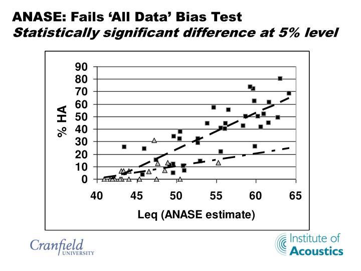 ANASE: Fails 'All Data' Bias Test