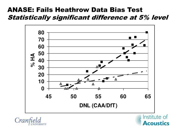 ANASE: Fails Heathrow Data Bias Test