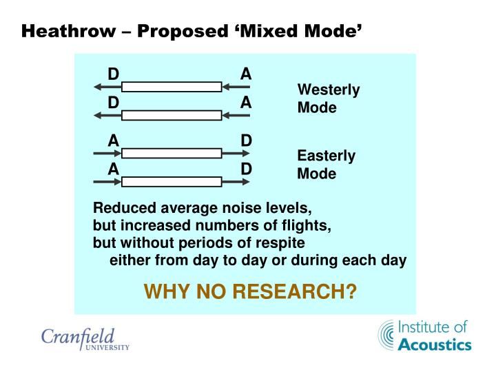 Heathrow – Proposed 'Mixed Mode'