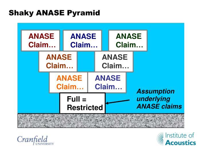 Shaky ANASE Pyramid