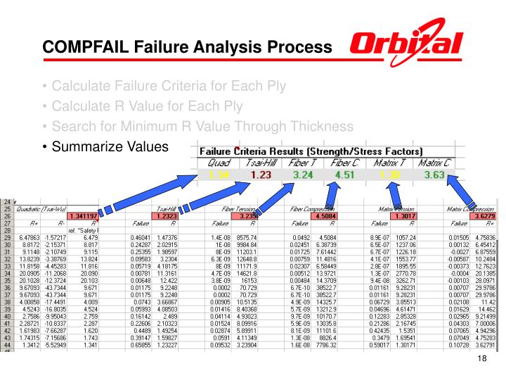 eece department module failure analysis Based on field experience and failure analysis of degraded modules, each of the five block buys placed more and more stringent accelerated stress tests on the modules, providing valuable information toward later standards such as module qualification standard iec.