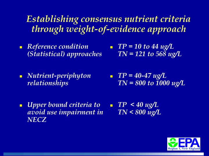 Reference condition (Statistical) approaches