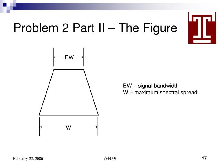 Problem 2 Part II – The Figure