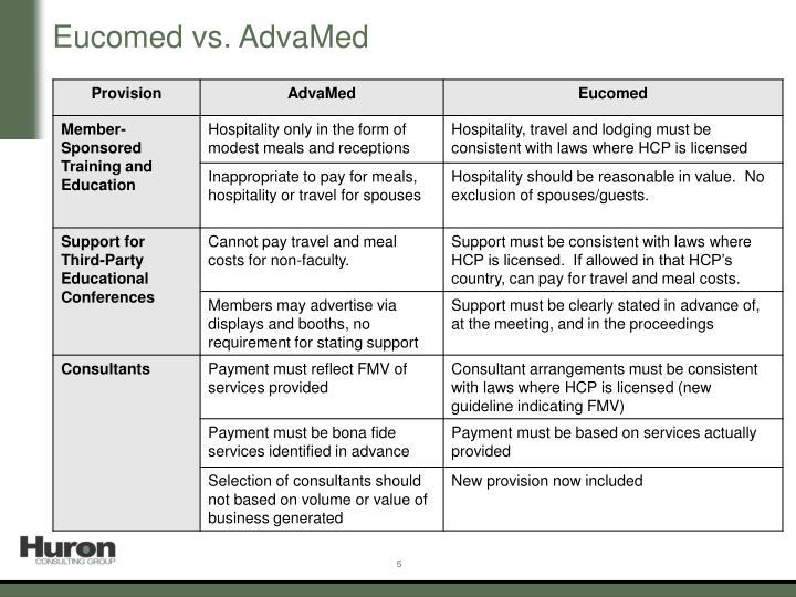 Eucomed vs. AdvaMed