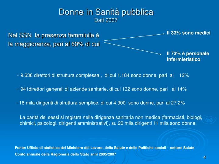 Donne in