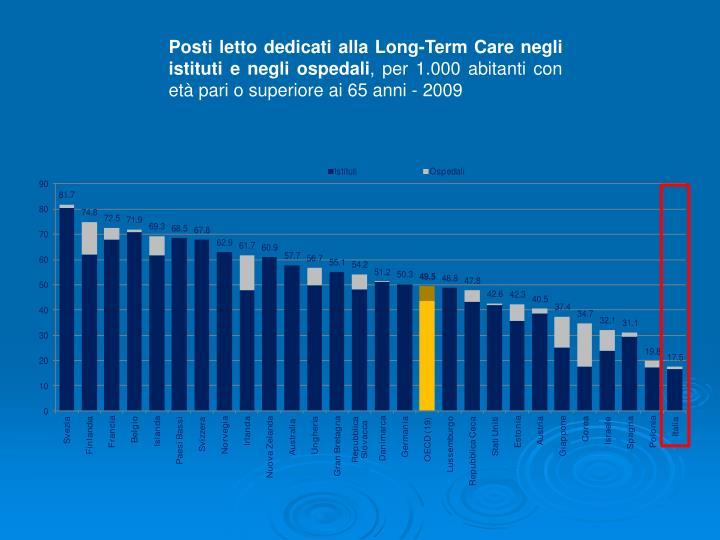 Posti letto dedicati alla Long-Term Care negli istituti e negli ospedali