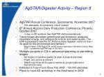 agstar digester activity region 9
