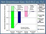 net greenhouse gas slo rlc vs tlc