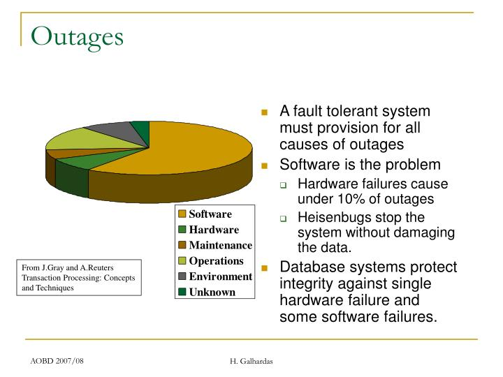 A fault tolerant system must provision for all causes of outages