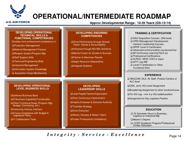 PPT - Department of Air Force Logistics Community Update to ...