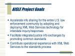 aisle project goals