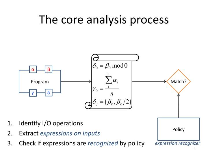 The core analysis process