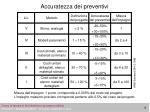 accuratezza dei preventivi1