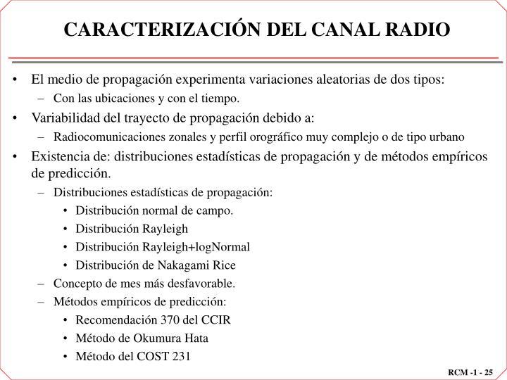 CARACTERIZACIÓN DEL CANAL RADIO