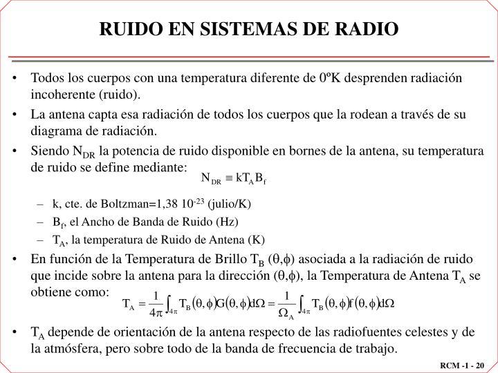 RUIDO EN SISTEMAS DE RADIO