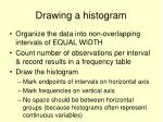 drawing a histogram
